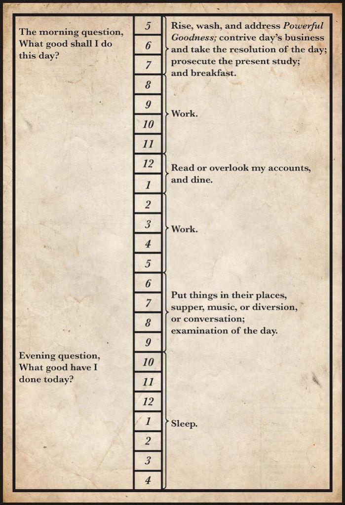 5 timers reglen Benjamin Franklin routine