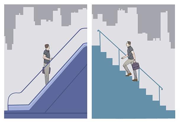 Aktiv vs Passiv investering