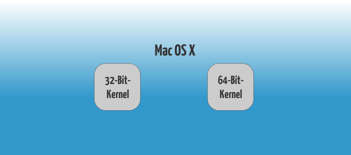Mac OS X 32-bit / 64-bit