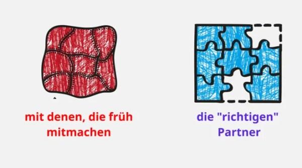 FRITZ-Effectuation-Partnerschaften