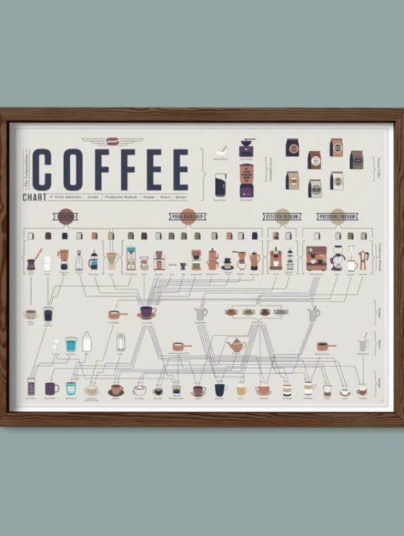 un poster spiega tutte le tecniche per