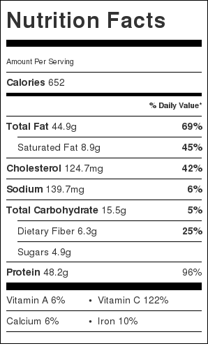 Salmon with Strawberry Salsa Nutrition Label