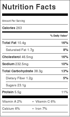 Healthier Apple Muffin Nutrition Label