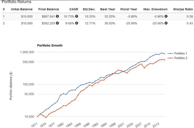 3 fund portfolio three fund portfolio