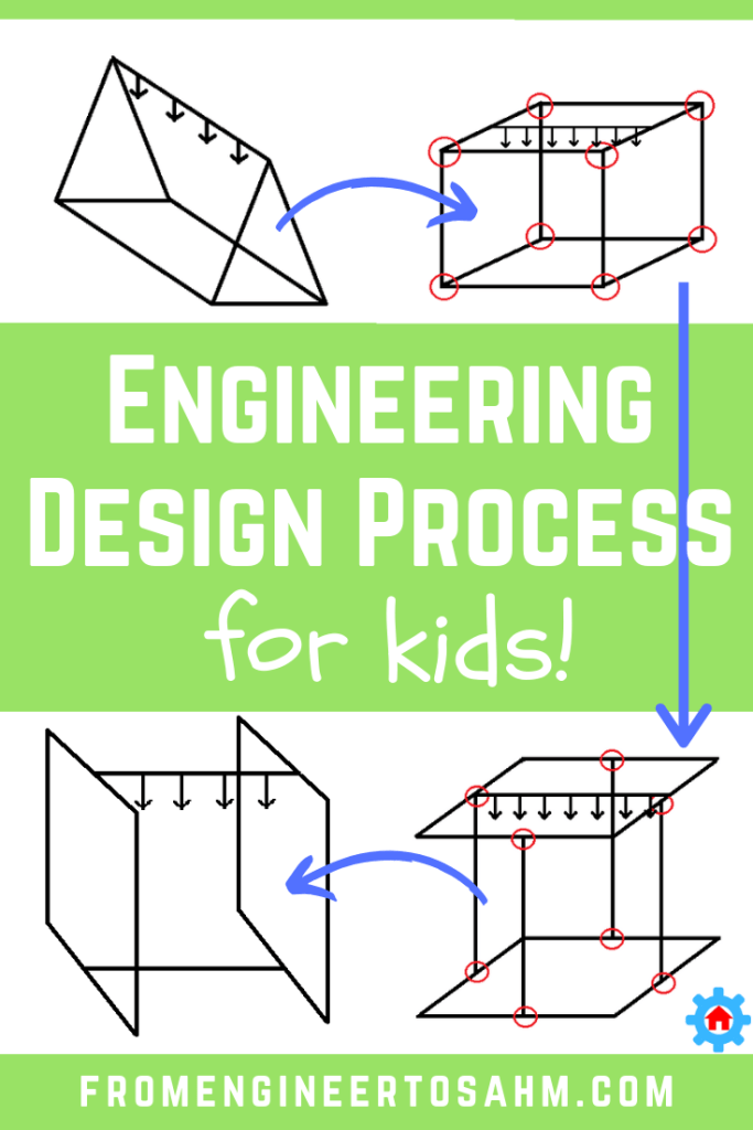 My kids and I use the engineering design process to design our own sprinkler to play in!