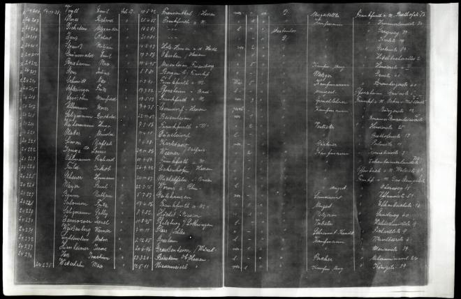 Dachau entry book 1938