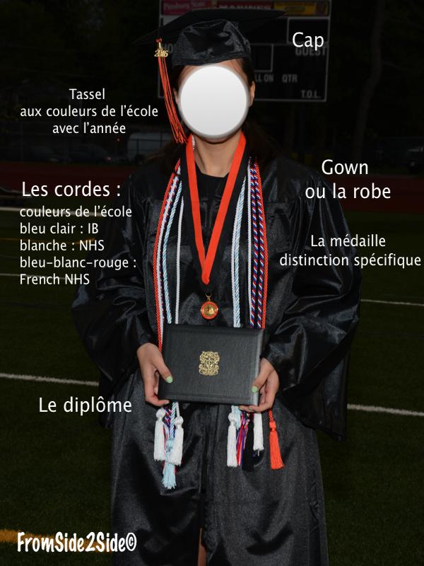 Habit de graduation en High School