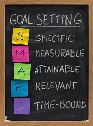 Blog goals SMART (Specific, Measurable, Attainable, Relevant, Time-bound) goal setting concept presented on blackboard with colorful crumpled sticky notes and white chalk handwriting