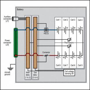 Schema Batteria B787 NTSB
