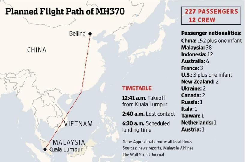 La rotta del volo MH-370
