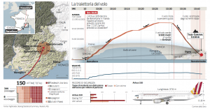 Germanwings-Flight-9525-traiettoria