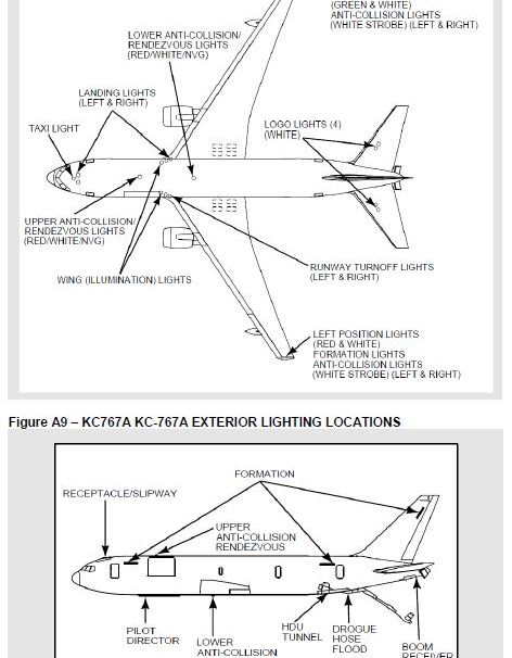 KC-767A - Exterior Lighting Locations