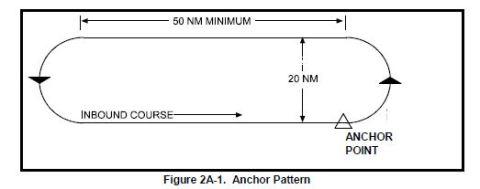 Pattern Tanker