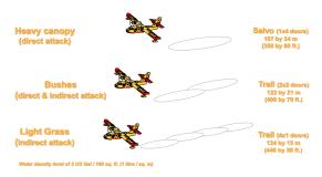 CL-415 - Modalita di sgancio