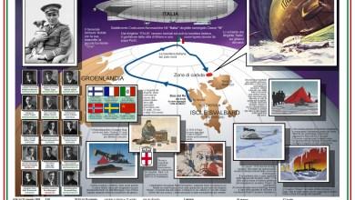Photo of Illustrazione della spedizione del dirigibile Italia al Polo Nord