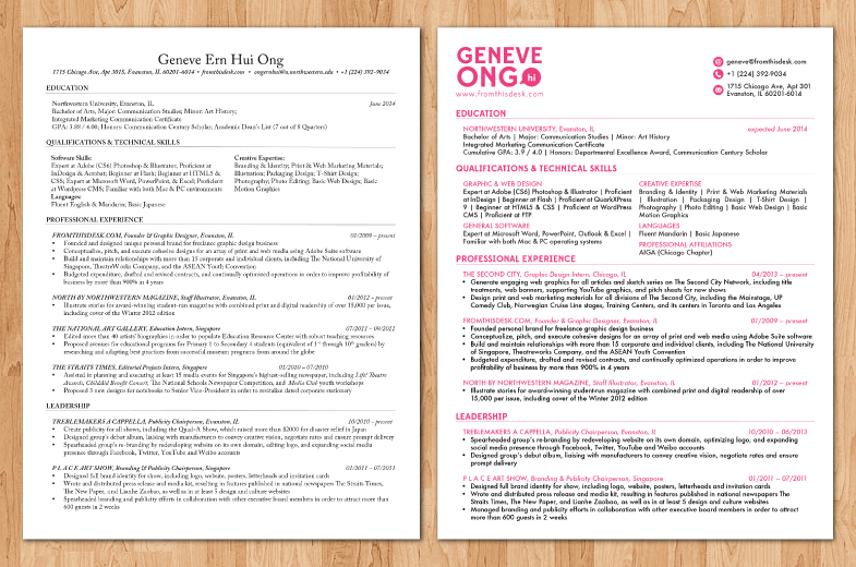 resume before and after samples