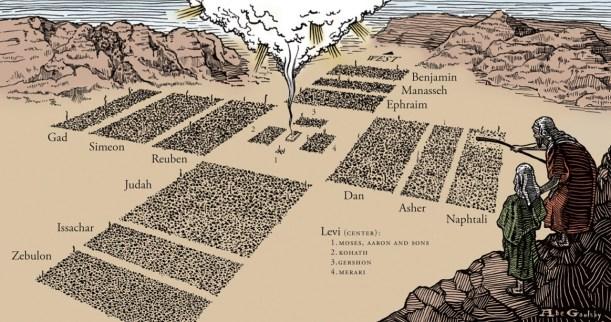 Rapture Series – Eschatology of Israel – 7
