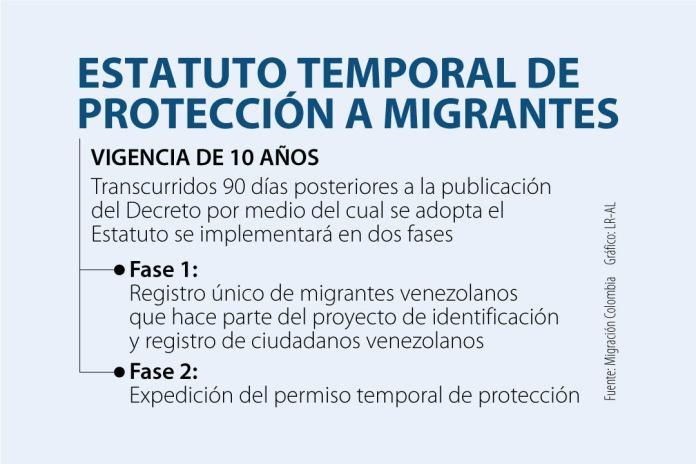 Estatuto migrantes
