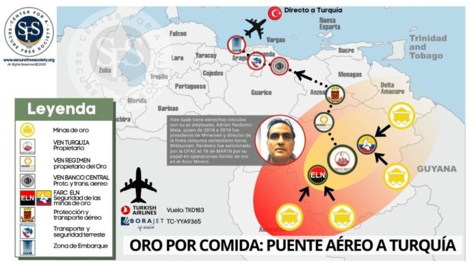 Venezuelaserespeta - Tirania de Nicolas Maduro - Página 23 WhatsApp-Image-2020-07-01-at-9.29.32-PM-1-2-1024x576-1