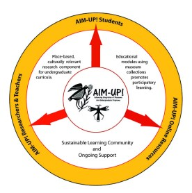 AIM-UP!_bio_300dpi