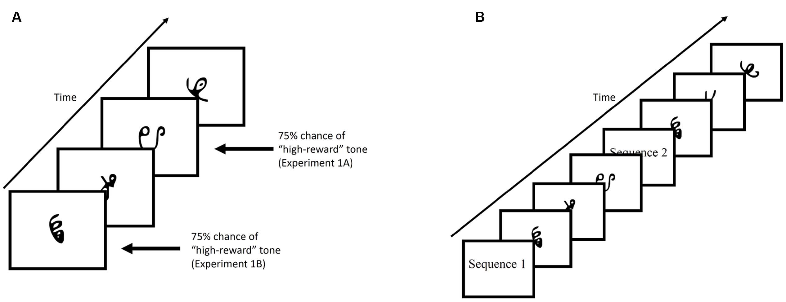 Hidden Keyboard Symbols Alt | Wiring Diagram Database