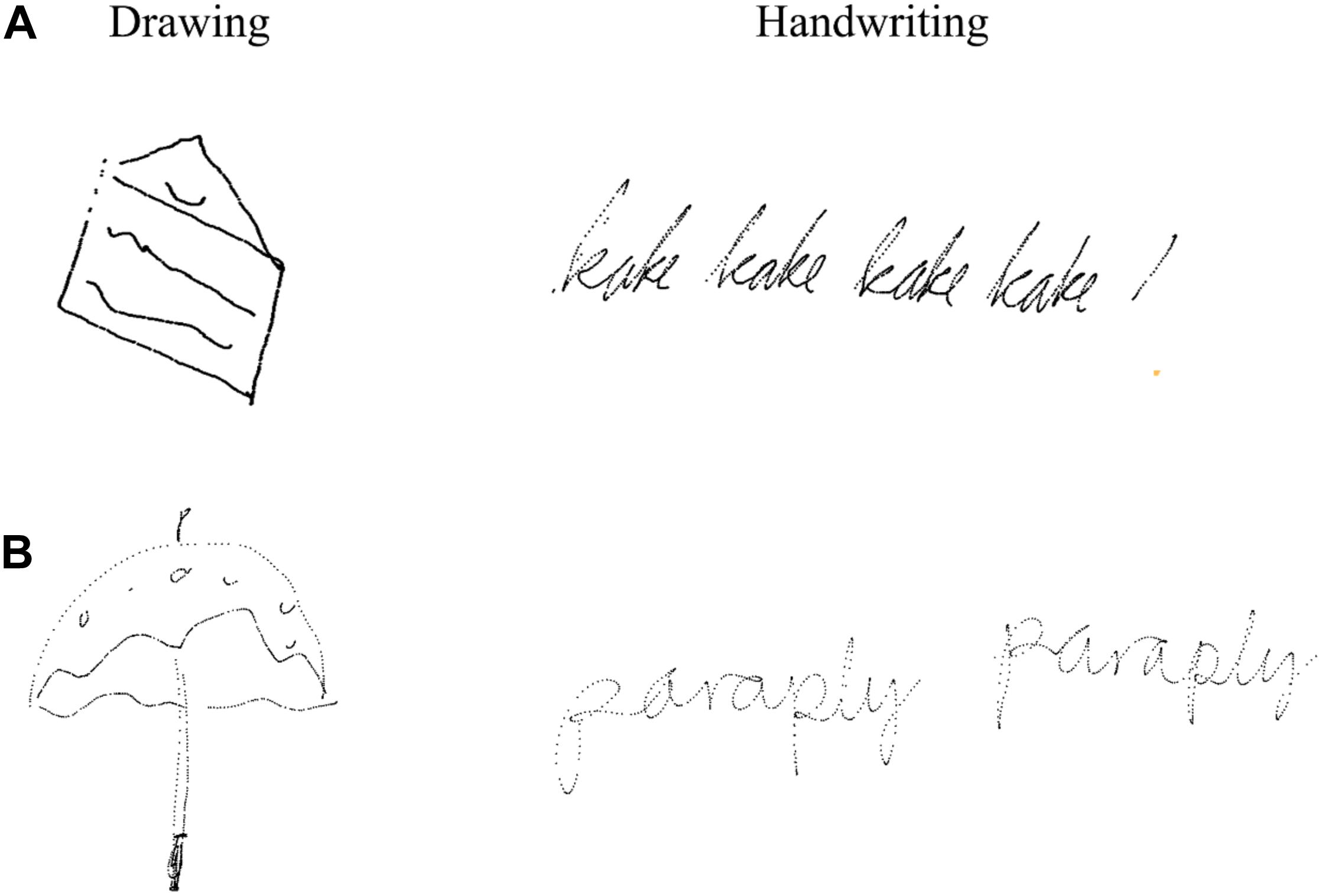 Frontiers The Importance Of Cursive Handwriting Over Typewriting For Learning In The Classroom A High Density Eeg Study Of 12 Year Old Children And Young Adults Psychology