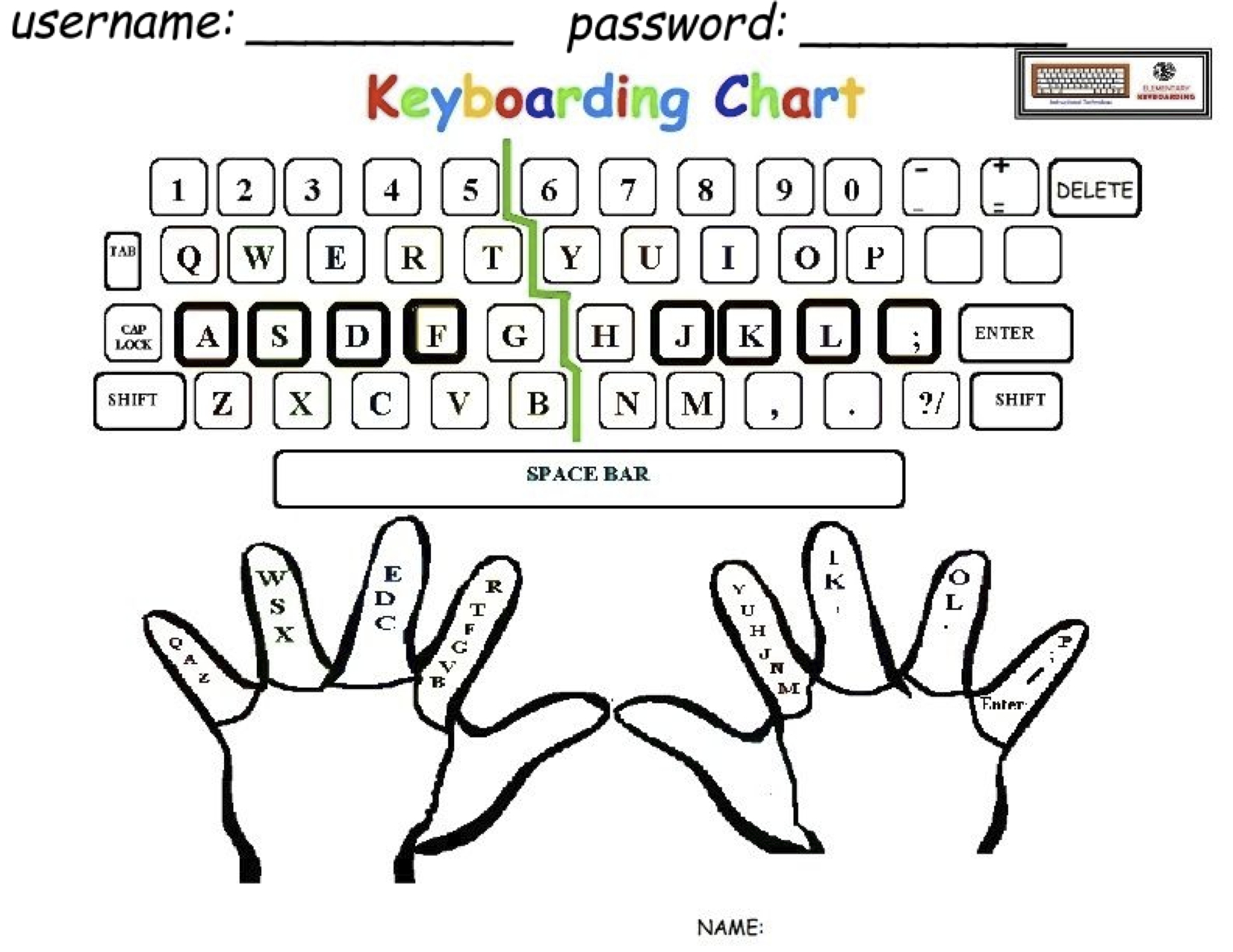 Truncale Chris Typing Practice