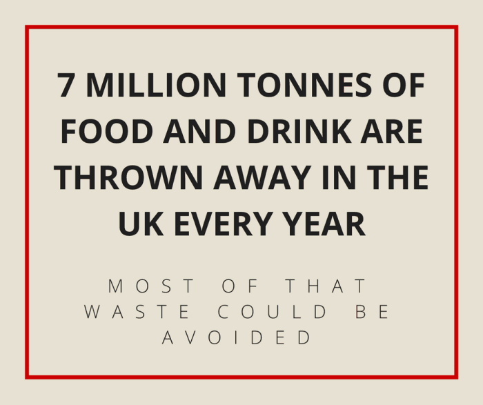 7 million tonnes of food and drink are thrown away in the uk every year