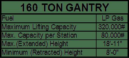 Picture4 Ohio Hoisting Rigging Heavy Equipment Rental