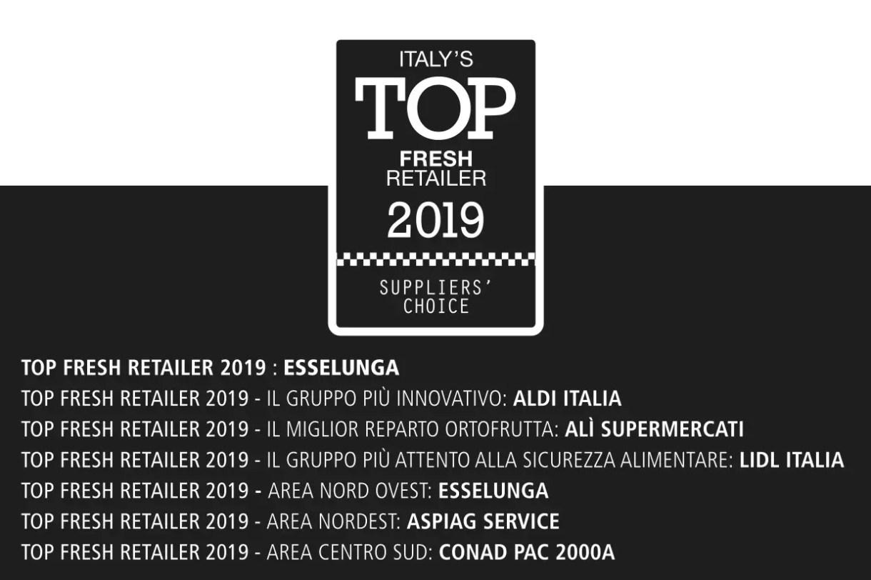 Top-Fresh-Retailer-2019