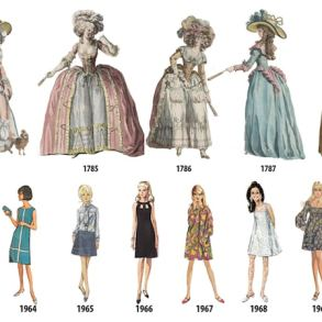 fashion trends history