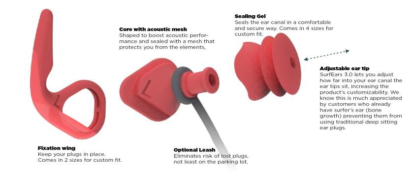 tapones de oido surf ears 3 para el agua