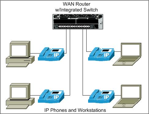 wan design 2 1 wan optical network design telcom 2110 network design david tipper graduate telecommunications and networking program university of pittsburgh.