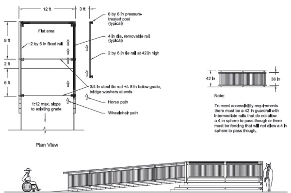 Ada wheelchair ramp plans home design for Ada house plans