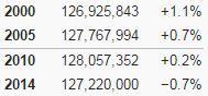 japan-population-decrease