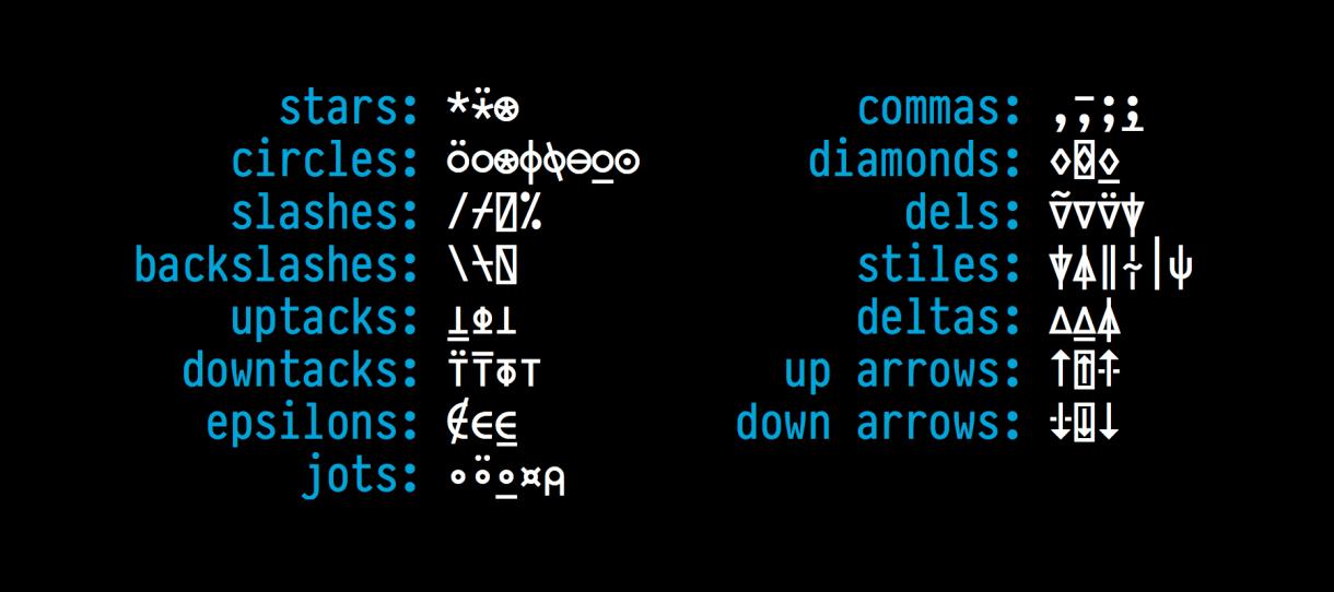 PragmataPro 0.826 APL symbols