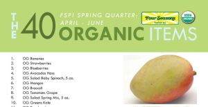 top 40 organic items from April to June