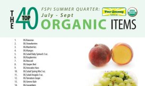 top 40 organic items from July to September