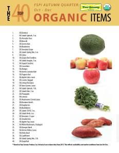 40 top organic items oct-dec