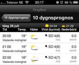Halvklart men inget regn, så torkar i alla fall jag SMHIS prognos för Vingåker.