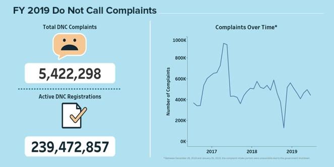do-not-call-infographic-sm-2019_0.jpg