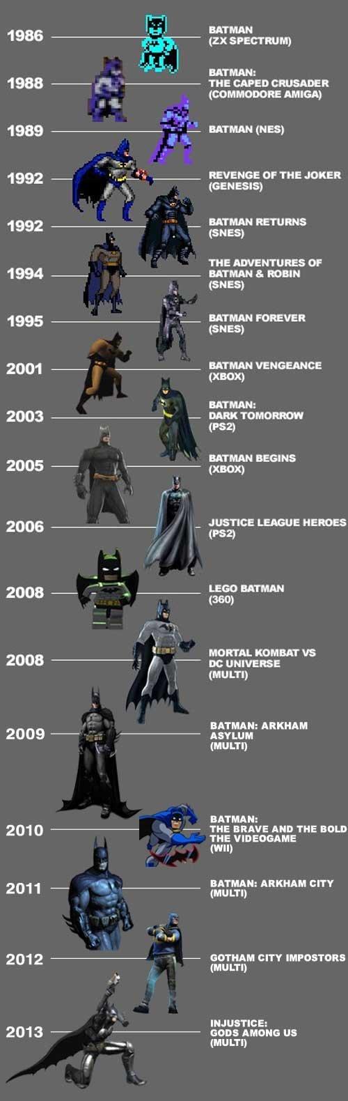 Batman+Evolution_video games