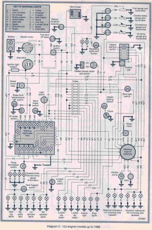 Help requested with 1990 v8 wiring loom diagrams  Defender Forum  LR4x4  The Land Rover Forum