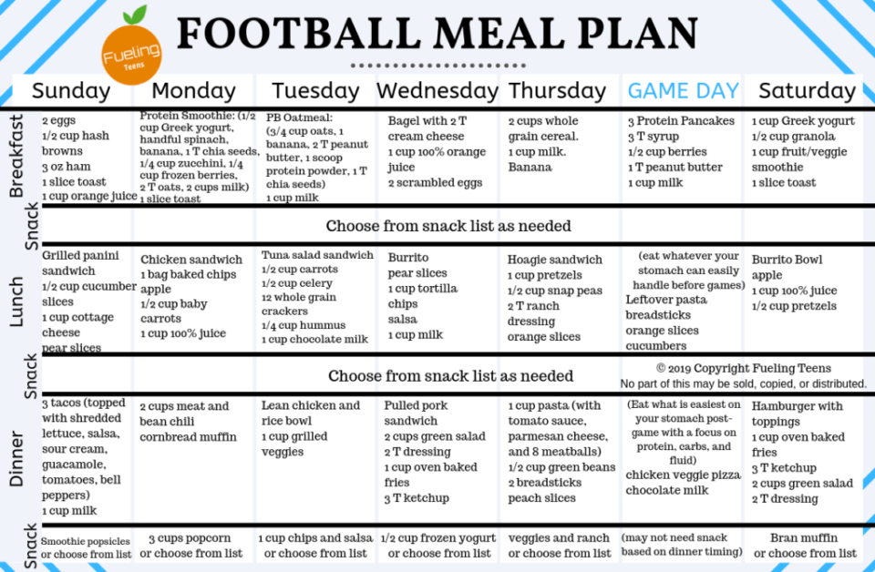 FREE Meal Plan for High School Football Athletes – Fueling ...
