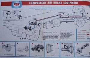 10 Important Facts About Truck Air Brakes  Fueloyal