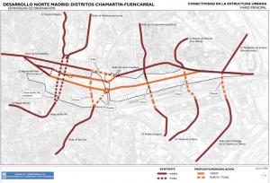 Red viaria y conexiones transversales. /Ayuntamiento de Madrid