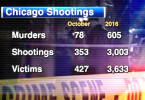 chicago-shootings