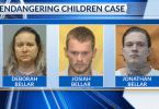 Four Members of Ohio Family Charged in Alleged Sex Abuse Case