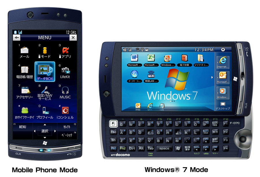 Security Applications Mobile Phone