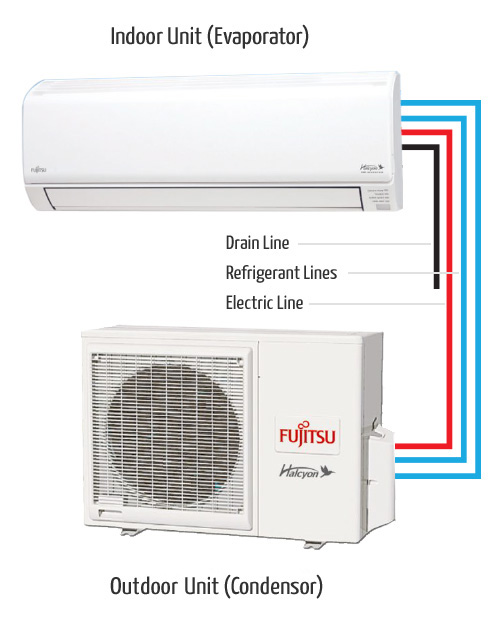 Air Conditioners For Houses